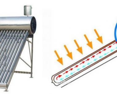 房地产配套的太阳能热水工程