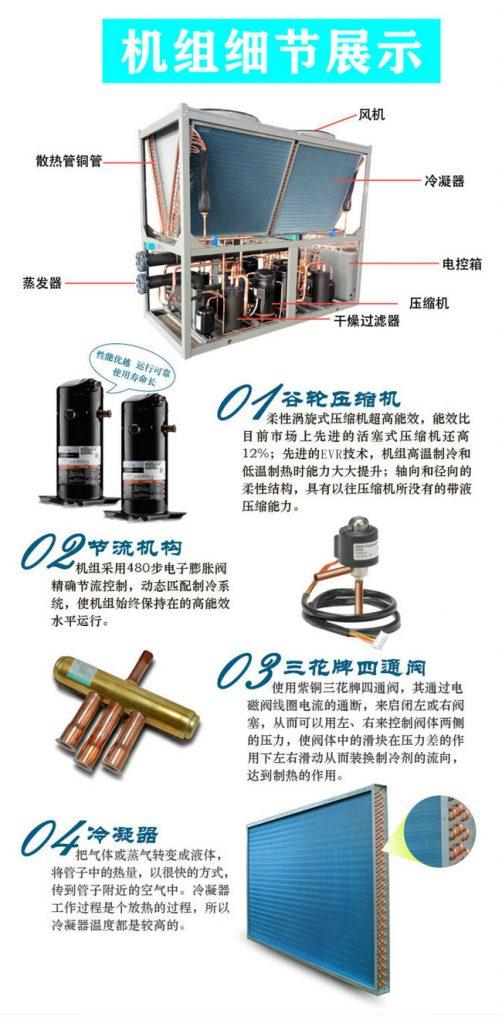 空气能热水器结构部件