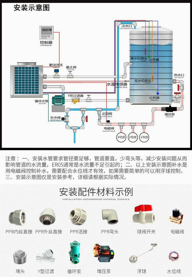 空气能热水器安装示意图