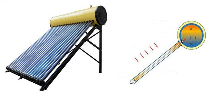 真空管承压式太阳能热水器