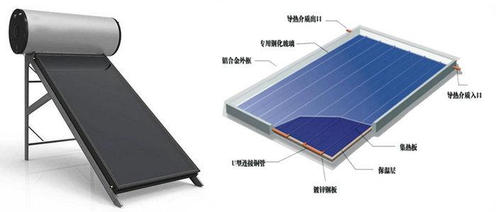 平板承压式太阳能热水器