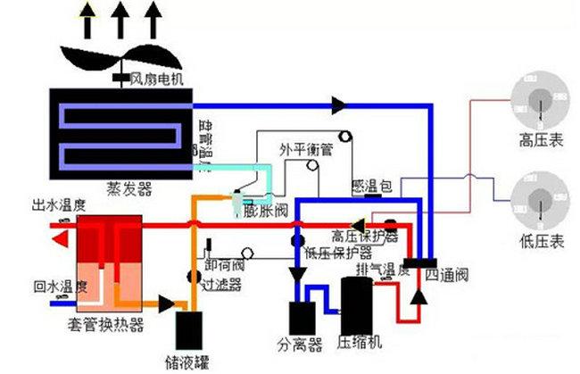商用型空气源热泵系统结构示意图