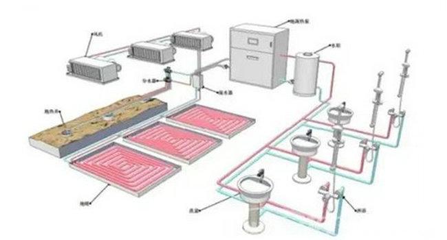 热泵三联供系统