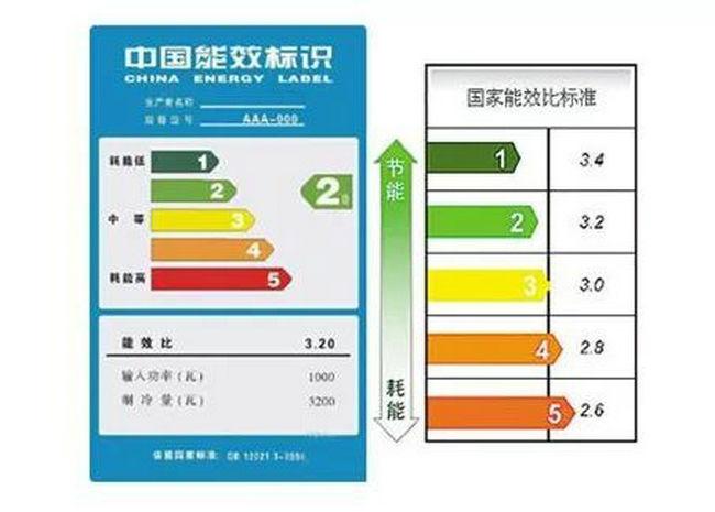 空气源热泵的能效等级标准