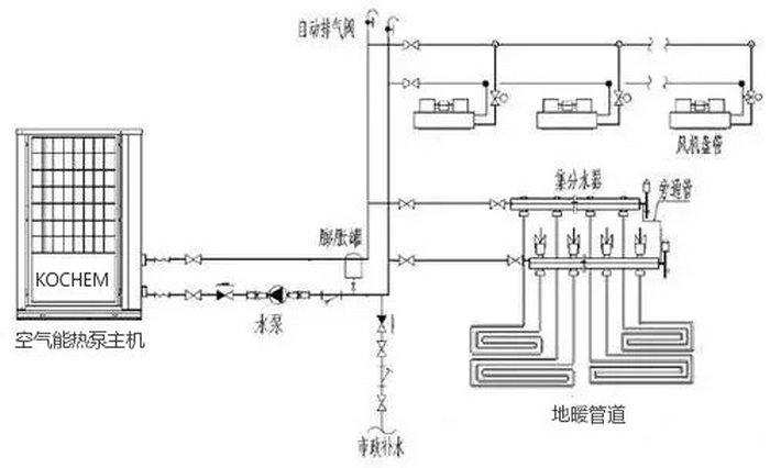 空气能热泵采暖系统图
