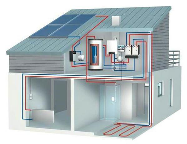 斜坡屋顶怎么装太阳能热水器