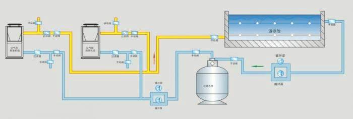 浴池恒温循环热泵安装示意图