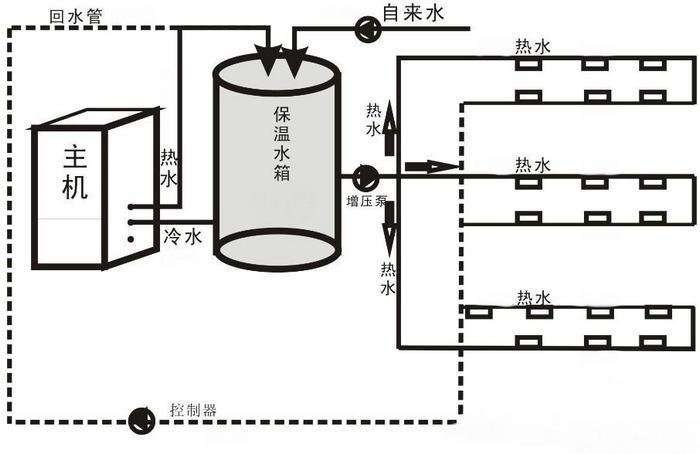 淋浴热水热泵安装示意图