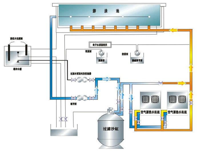 空气能热泵泳池恒温工程解决方案